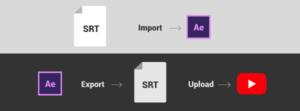 【AE脚本】批量添加字幕支持导入和导出SRT文件 Subtitles Creator v2.0 + 视频教程-CG烟尘后期资源站
