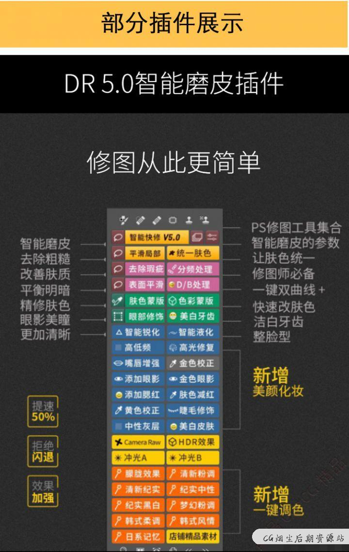 PS插件合集Mac系统全套人像精修预设调色DR5修图滤镜抠图磨皮插件