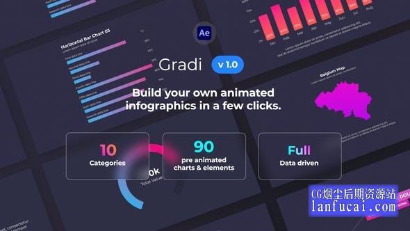 AE模板-95个彩色渐变信息数据图表展示动画 Gradient Infographics