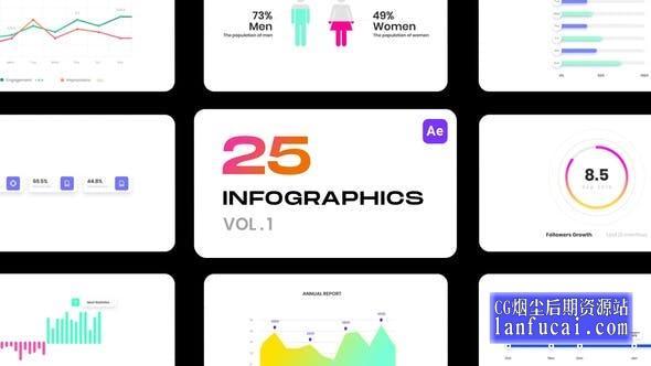 AE模板-25个彩色精美信息数据图表动画 Infographics Vol.1